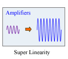 Amplifiers Super Linearity
